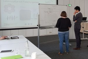 GeRDI Team workshop in Hamburg